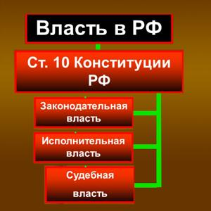 Органы власти Ленинска