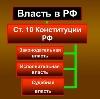 Органы власти в Ленинске